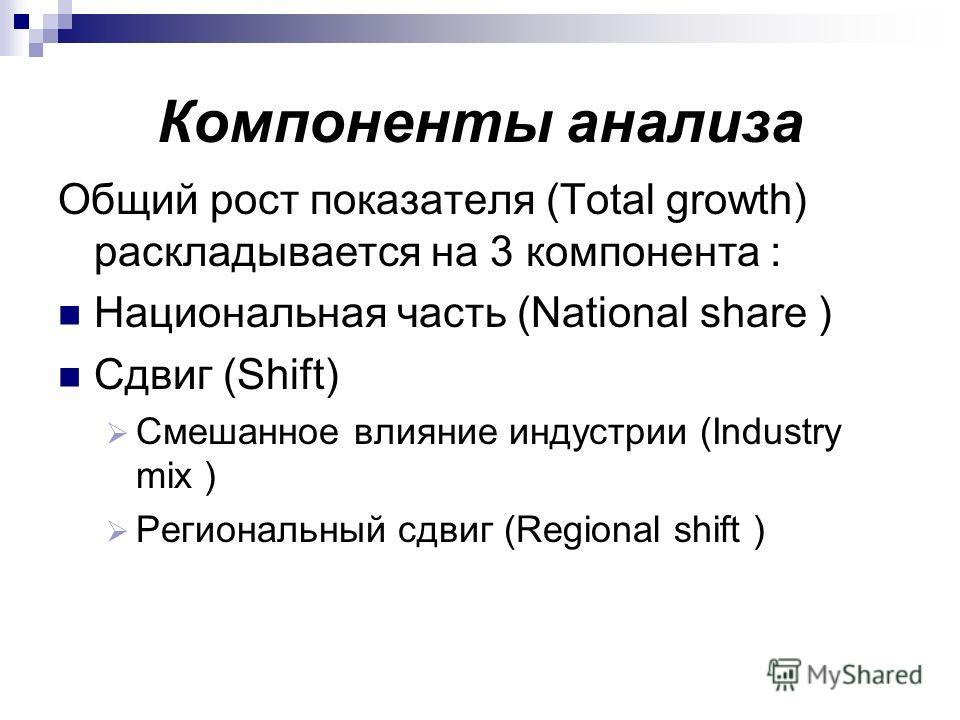 Компоненты анализа Общий рост показателя (Total growth) раскладывается на 3 компонента : Национальная часть (National share ) Сдвиг (Shift) Смешанное влияние индустрии (Industry mix ) Региональный сдвиг (Regional shift )
