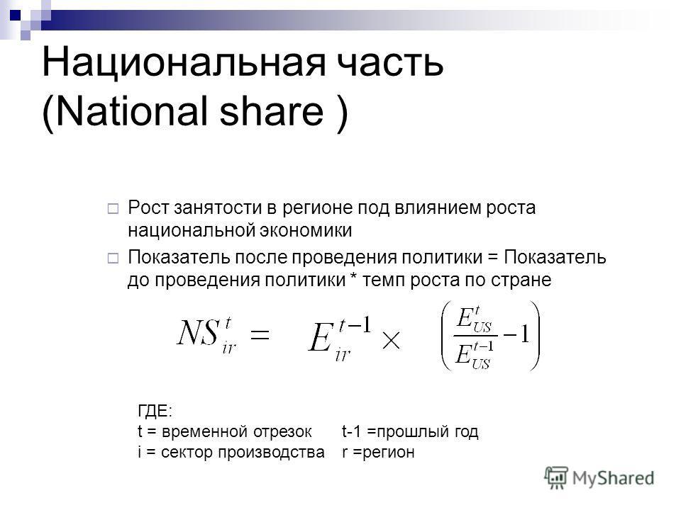 Национальная часть (National share ) Рост занятости в регионе под влиянием роста национальной экономики Показатель после проведения политики = Показатель до проведения политики * темп роста по стране ГДЕ: t = временной отрезокt-1 =прошлый год i = сек
