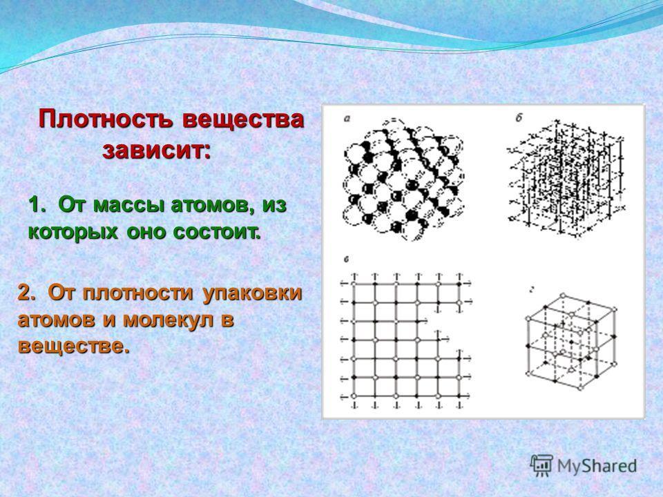 2. От плотности упаковки атомов и молекул в веществе. Плотность вещества зависит: 1. От массы атомов, из которых оно состоит.