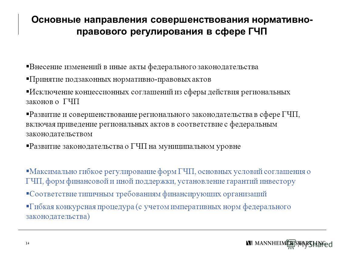 Основные направления совершенствования нормативно- правового регулирования в сфере ГЧП Внесение изменений в иные акты федерального законодательства Принятие подзаконных нормативно-правовых актов Исключение концессионных соглашений из сферы действия р