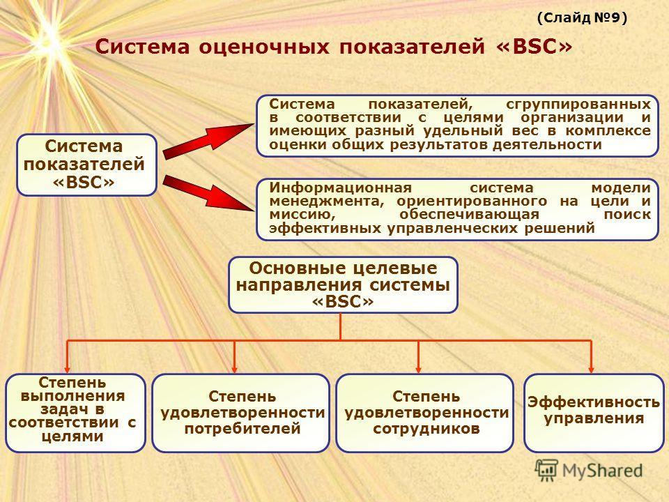 Система оценочных показателей «BSC» (Слайд 9) Система показателей «BSC» Система показателей, сгруппированных в соответствии с целями организации и имеющих разный удельный вес в комплексе оценки общих результатов деятельности Информационная система мо
