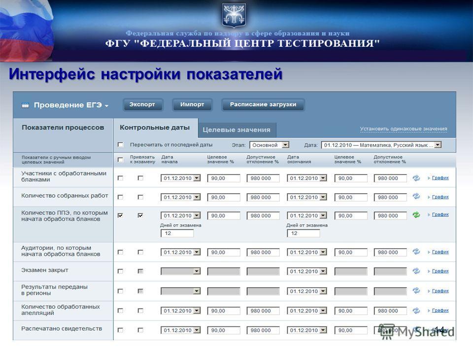 Интерфейс настройки показателей 14