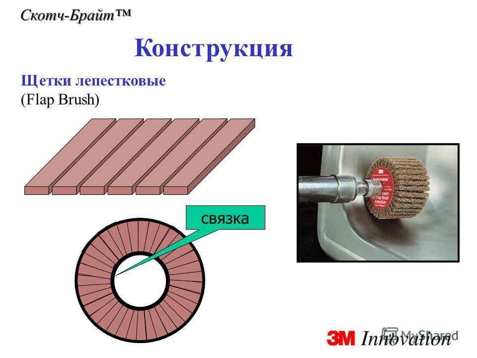 Скотч-Брайт Конструкция Щетки лепестковые (Flap Brush) связка