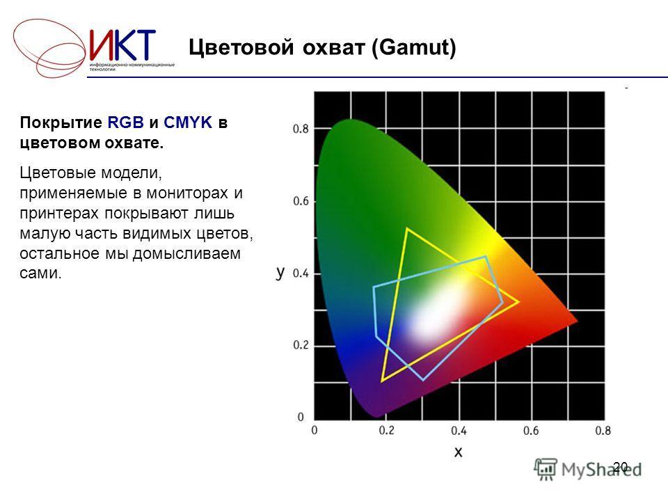 20 Цветовой охват (Gamut) Покрытие RGB и CMYK в цветовом охвате. Цветовые модели, применяемые в мониторах и принтерах покрывают лишь малую часть видимых цветов, остальное мы домысливаем сами.