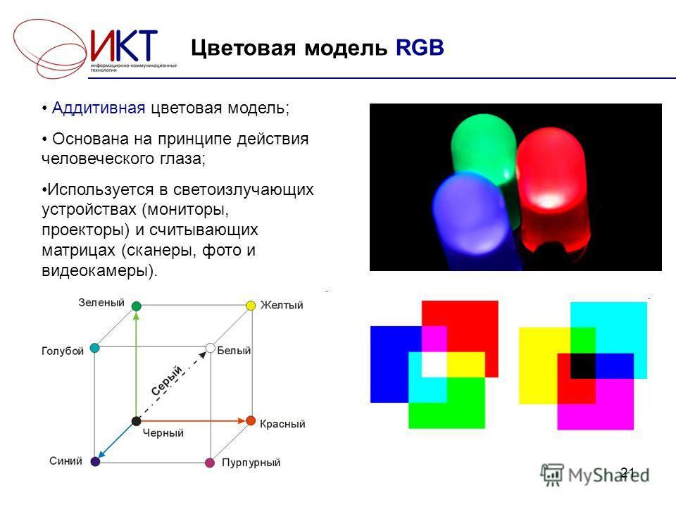 21 Цветовая модель RGB Аддитивная цветовая модель; Основана на принципе действия человеческого глаза; Используется в светоизлучающих устройствах (мониторы, проекторы) и считывающих матрицах (сканеры, фото и видеокамеры).