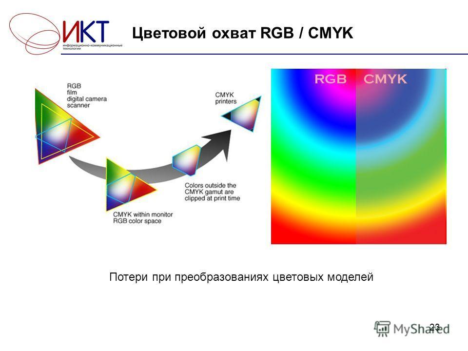 23 Цветовой охват RGB / CMYK Потери при преобразованиях цветовых моделей