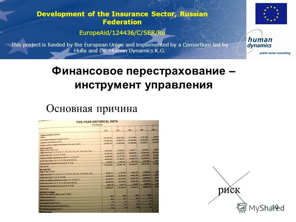 Development of the Insurance Sector, Russian Federation EuropeAid/124436/C/SER/Ru This project is funded by the European Union and implemented by a Consortium led by Hulla and Co, Human Dynamics K.G. 10 Финансовое перестрахование – инструмент управле