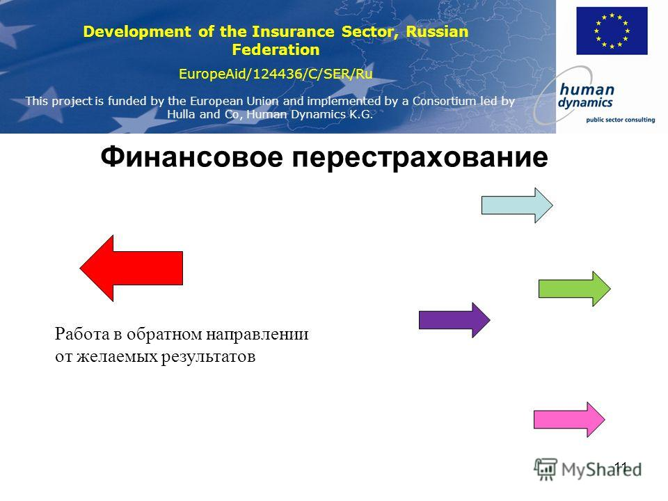 Development of the Insurance Sector, Russian Federation EuropeAid/124436/C/SER/Ru This project is funded by the European Union and implemented by a Consortium led by Hulla and Co, Human Dynamics K.G. 11 Финансовое перестрахование Работа в обратном на