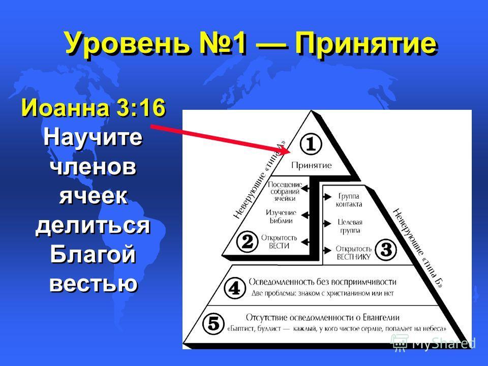 Уровень 1 Принятие Иоанна 3:16 Научите членов ячеек делиться Благой вестью