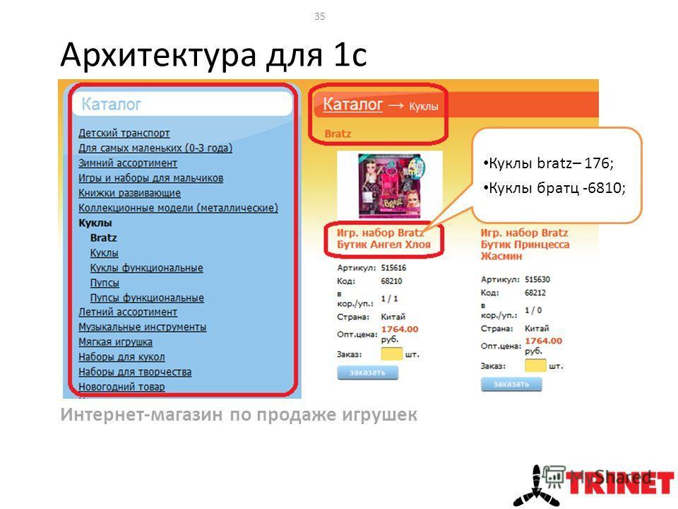Архитектура для 1с Интернет-магазин по продаже игрушек 35 Куклы bratz– 176; Куклы братц -6810;