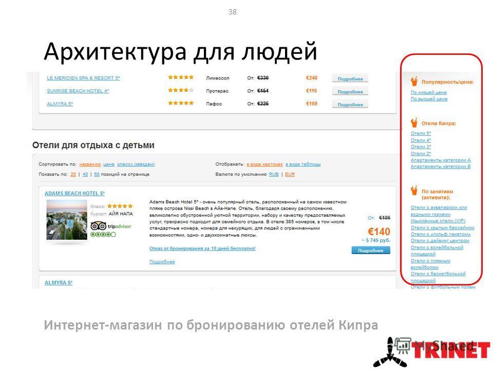 Архитектура для людей 38 Интернет-магазин по бронированию отелей Кипра