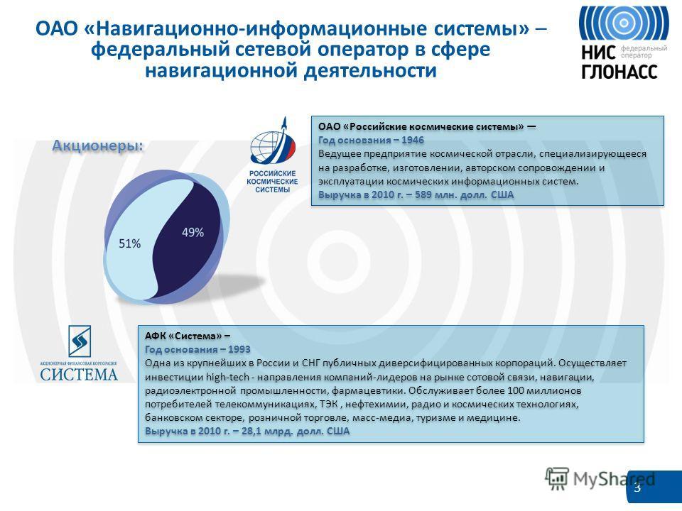 3 Акционеры: АФК «Система» – Год основания – 1993 Одна из крупнейших в России и СНГ публичных диверсифицированных корпораций. Осуществляет инвестиции high-tech - направления компаний-лидеров на рынке сотовой связи, навигации, радиоэлектронной промышл