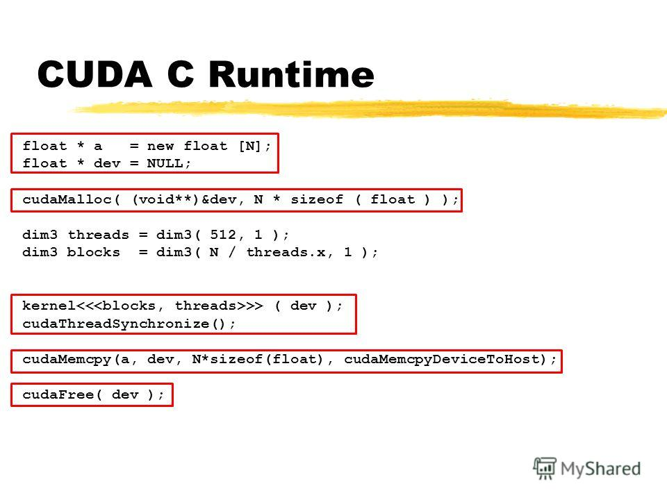CUDA C Runtime float * a = new float [N]; float * dev = NULL; cudaMalloc( (void**)&dev, N * sizeof ( float ) ); dim3 threads = dim3( 512, 1 ); dim3 blocks = dim3( N / threads.x, 1 ); kernel >> ( dev ); cudaThreadSynchronize(); cudaMemcpy(a, dev, N*si