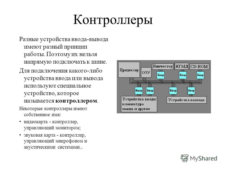 Контроллеры Разные устройства ввода-вывода имеют разный принцип работы. Поэтому их нельзя напрямую подключать к шине. Для подключения какого-либо устройства ввода или вывода используют специальное устройство, которое называется контроллером. Некоторы