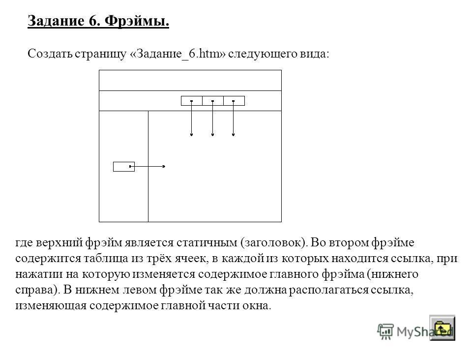 Задание 6. Фрэймы. Создать страницу «Задание_6.htm» следующего вида: где верхний фрэйм является статичным (заголовок). Во втором фрэйме содержится таблица из трёх ячеек, в каждой из которых находится ссылка, при нажатии на которую изменяется содержим