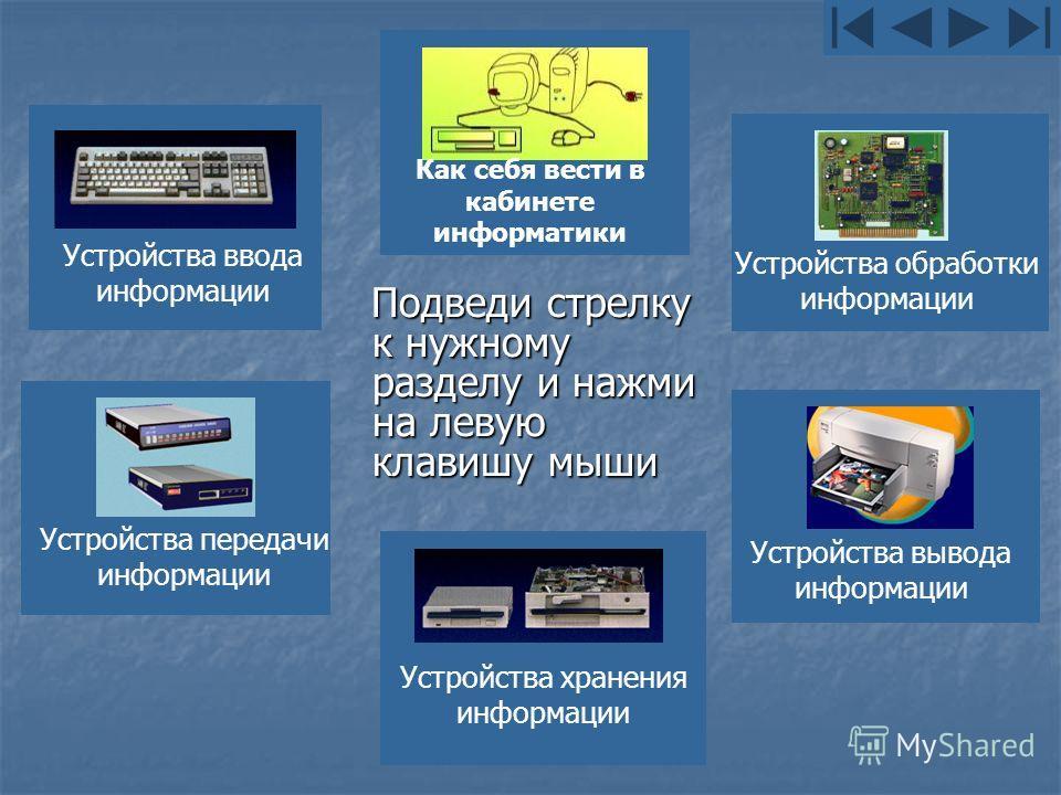 Подведи стрелку к нужному разделу и нажми на левую клавишу мыши Подведи стрелку к нужному разделу и нажми на левую клавишу мыши Устройства ввода информации Устройства обработки информации Устройства вывода информации Устройства хранения информации Ус