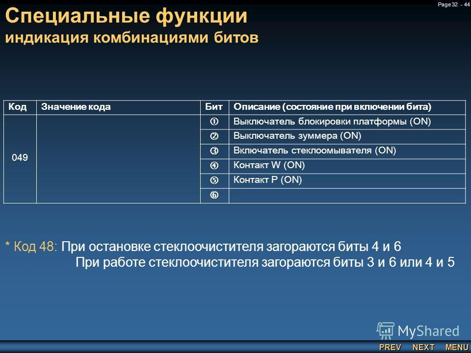 PREV NEXT MENU Page 32 - 44 КодЗначение кодаБитОписание (состояние при включении бита) 049 Выключатель блокировки платформы (ON) Выключатель зуммера (ON) Включатель стеклоомывателя (ON) Контакт W (ON) Контакт Р (ON) * Код 48: При остановке стеклоочис