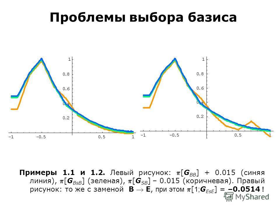 Проблемы выбора базиса Примеры 1.1 и 1.2. Левый рисунок: [G BB ] + 0.015 (синяя линия), [G BsB ] (зеленая), [G SB ] – 0.015 (коричневая). Правый рисунок: то же с заменой B E, при этом [ 1; G EsE ] = –0.0514 !