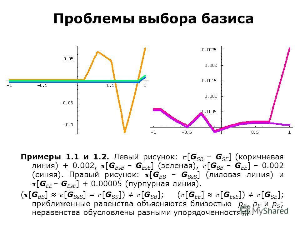 Проблемы выбора базиса Примеры 1.1 и 1.2. Левый рисунок: [G SB – G SE ] (коричневая линия) + 0.002, [G BsB – G EsE ] (зеленая), [G BB – G EE ] – 0.002 (синяя). Правый рисунок: [G BB – G BsB ] (лиловая линия) и[G EE – G EsE ] + 0.00005 (пурпурная лини