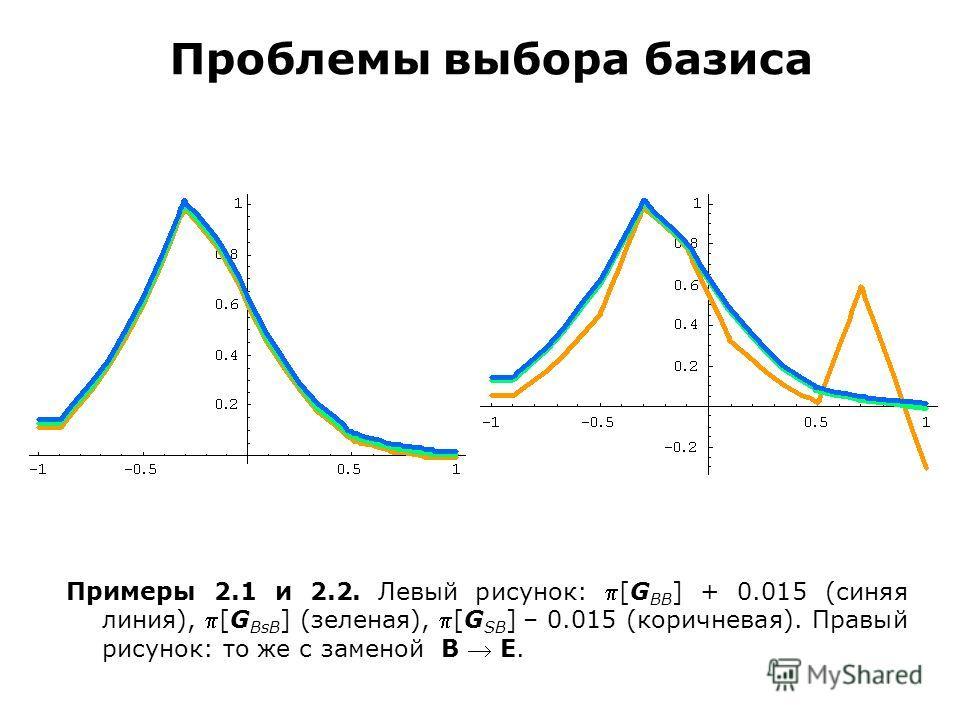 Проблемы выбора базиса Примеры 2.1 и 2.2. Левый рисунок: [G BB ] + 0.015 (синяя линия), [G BsB ] (зеленая), [G SB ] – 0.015 (коричневая). Правый рисунок: то же с заменой B E.