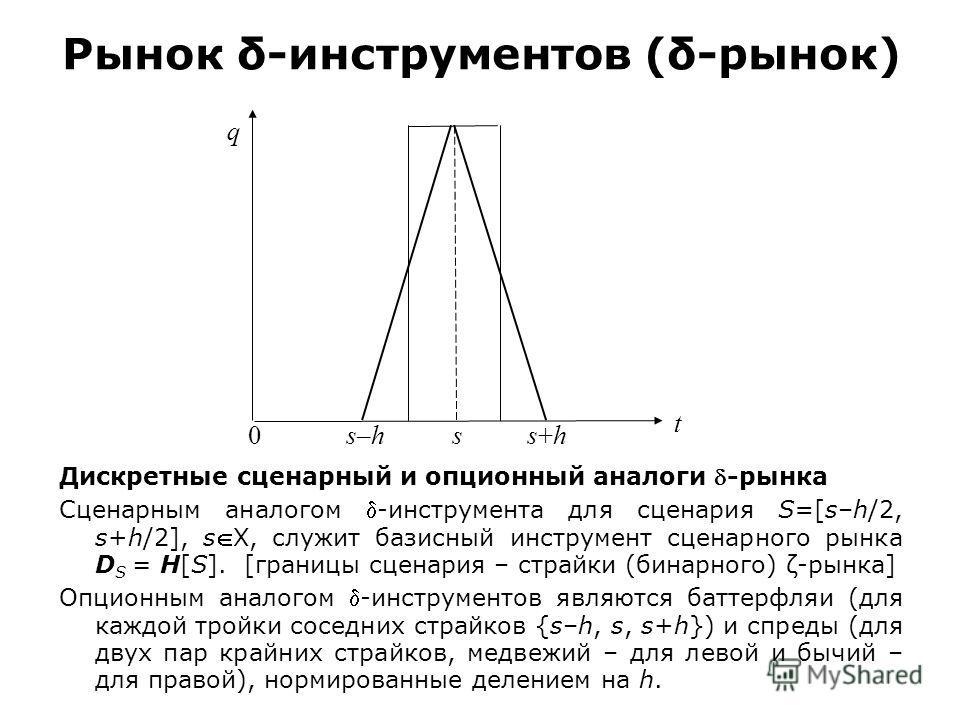 Дискретные сценарный и опционный аналоги -рынка Сценарным аналогом -инструмента для сценария S=[s–h/2, s+h/2], sX, служит базисный инструмент сценарного рынка D S = H[S]. [границы сценария – страйки (бинарного) ζ-рынка] Опционным аналогом -инструмент