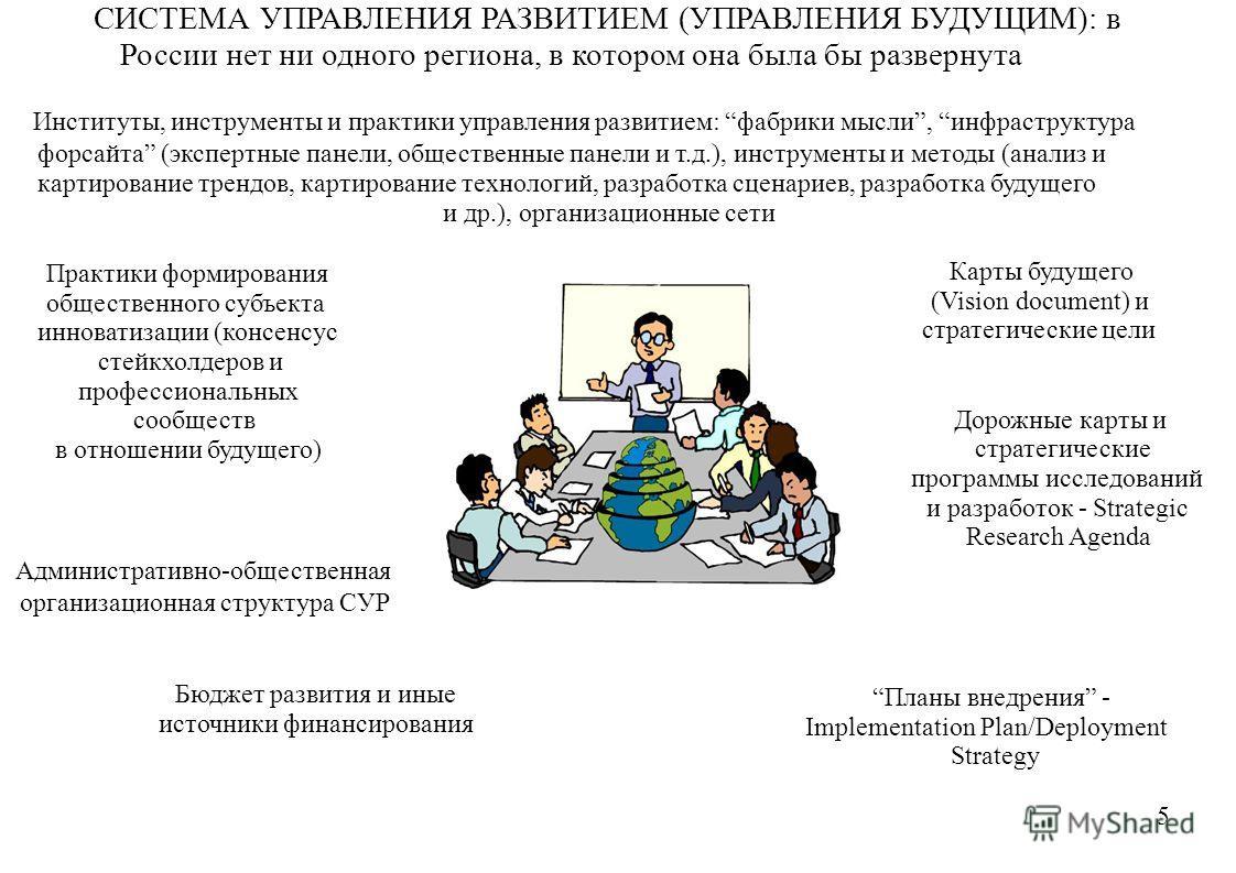 СИСТЕМА УПРАВЛЕНИЯ РАЗВИТИЕМ (УПРАВЛЕНИЯ БУДУЩИМ): в России нет ни одного региона, в котором она была бы развернута Институты, инструменты и практики управления развитием: фабрики мысли, инфраструктура форсайта (экспертные панели, общественные панели