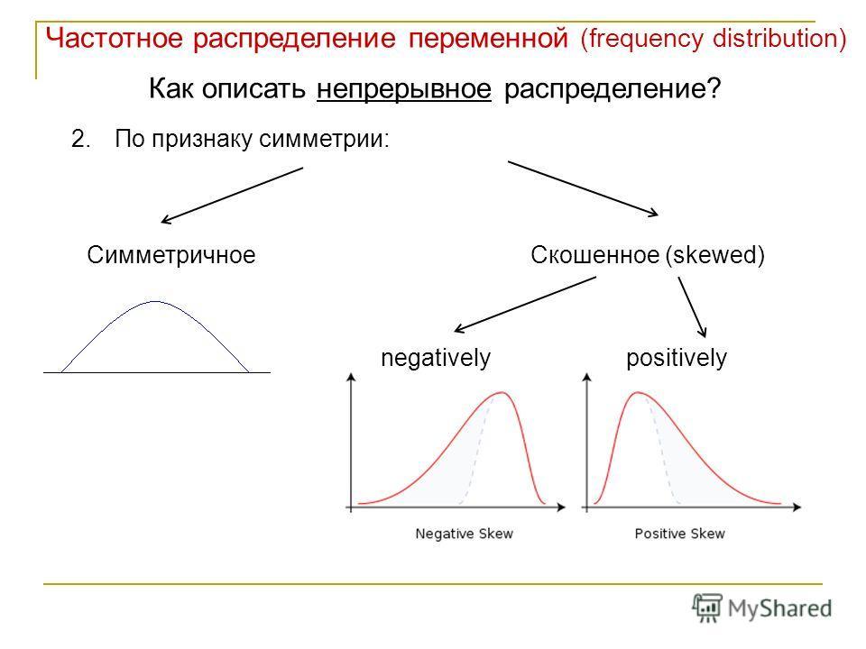Частотное распределение переменной (frequency distribution) 2.По признаку симметрии: СимметричноеСкошенное (skewed) positivelynegatively Как описать непрерывное распределение?
