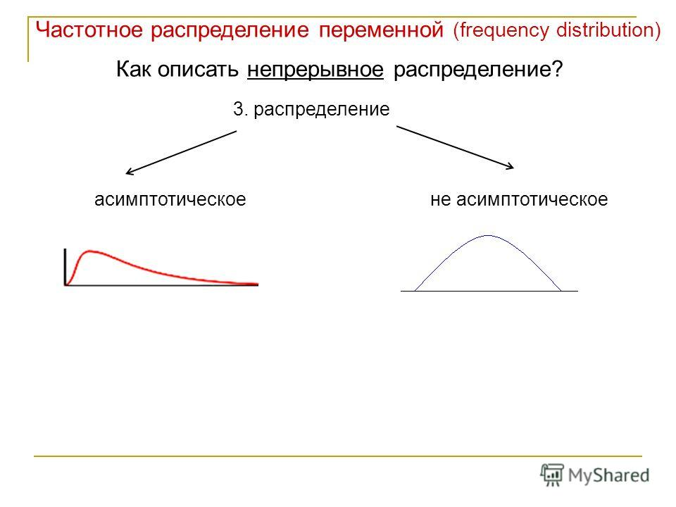 Частотное распределение переменной (frequency distribution) 3. распределение асимптотическоене асимптотическое Как описать непрерывное распределение?