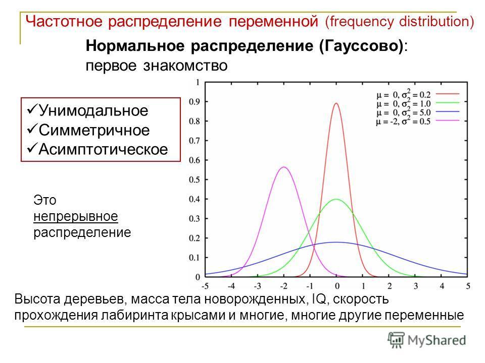 Частотное распределение переменной (frequency distribution) Нормальное распределение (Гауссово): первое знакомство Унимодальное Симметричное Асимптотическое Высота деревьев, масса тела новорожденных, IQ, скорость прохождения лабиринта крысами и многи