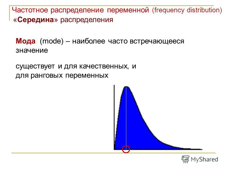 Мода (mode) – наиболее часто встречающееся значение Частотное распределение переменной (frequency distribution) «Середина» распределения существует и для качественных, и для ранговых переменных