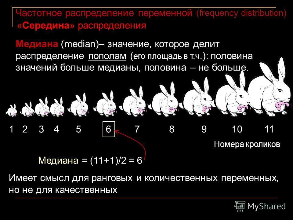 Частотное распределение переменной (frequency distribution) «Середина» распределения Медиана (median)– значение, которое делит распределение пополам ( его площадь в т.ч.): половина значений больше медианы, половина – не больше. 12459 6 78 Номера крол