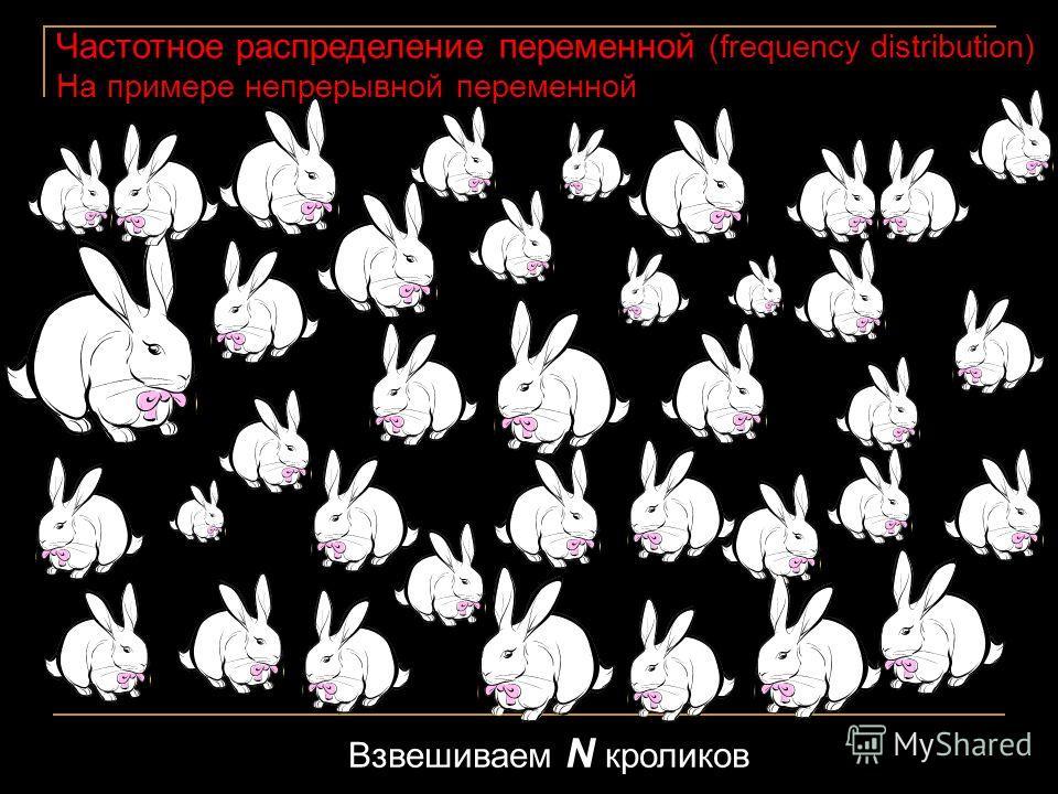 Частотное распределение переменной (frequency distribution) На примере непрерывной переменной Взвешиваем N кроликов