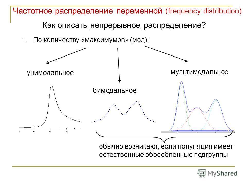 Частотное распределение переменной (frequency distribution) Как описать непрерывное распределение? 1.По количеству «максимумов» (мод): унимодальное бимодальное мультимодальное обычно возникают, если популяция имеет естественные обособленные подгруппы