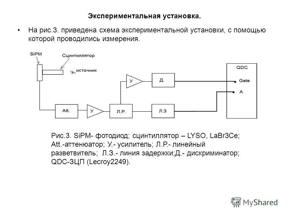 Экспериментальная установка. На рис.3. приведена схема экспериментальной установки, с помощью которой проводились измерения. Рис.3. SiPM- фотодиод; сцинтиллятор – LYSO, LaBr3Се; Att.-аттенюатор; У.- усилитель; Л.Р.- линейный разветвитель; Л.З.- линия