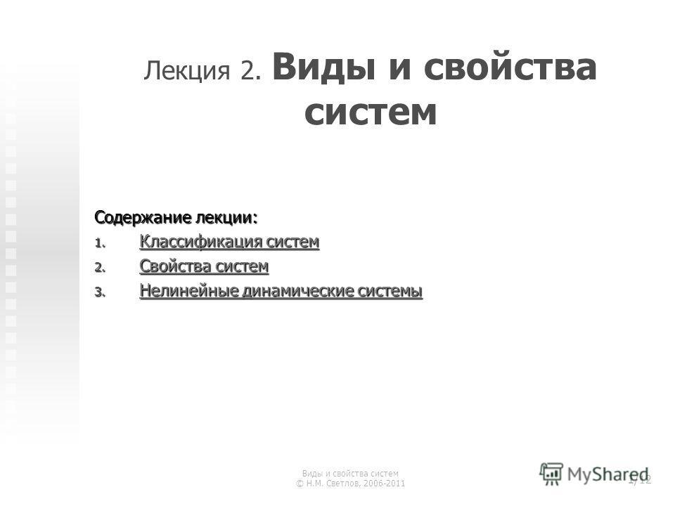Лекция 2. Виды и свойства систем Содержание лекции: 1. Классификация систем Классификация систем Классификация систем 2. Свойства систем Свойства систем Свойства систем 3. Нелинейные динамические системы Нелинейные динамические системы Нелинейные дин