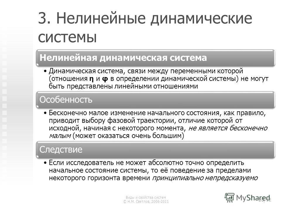 3. Нелинейные динамические системы Нелинейная динамическая система Динамическая система, связи между переменными которой (отношения η и φ в определении динамической системы) не могут быть представлены линейными отношениямиДинамическая система, связи