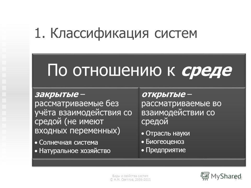1. Классификация систем По отношению к среде закрытые – рассматриваемые без учёта взаимодействия со средой (не имеют входных переменных) Солнечная системаСолнечная система Натуральное хозяйствоНатуральное хозяйство открытые – рассматриваемые во взаим