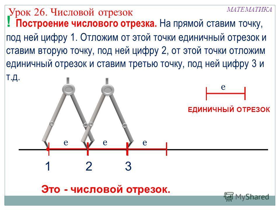123 Это - числовой отрезок. е е е е ЕДИНИЧНЫЙ ОТРЕЗОК ! Построение числового отрезка. На прямой ставим точку, под ней цифру 1. Отложим от этой точки единичный отрезок и ставим вторую точку, под ней цифру 2, от этой точки отложим единичный отрезок и с