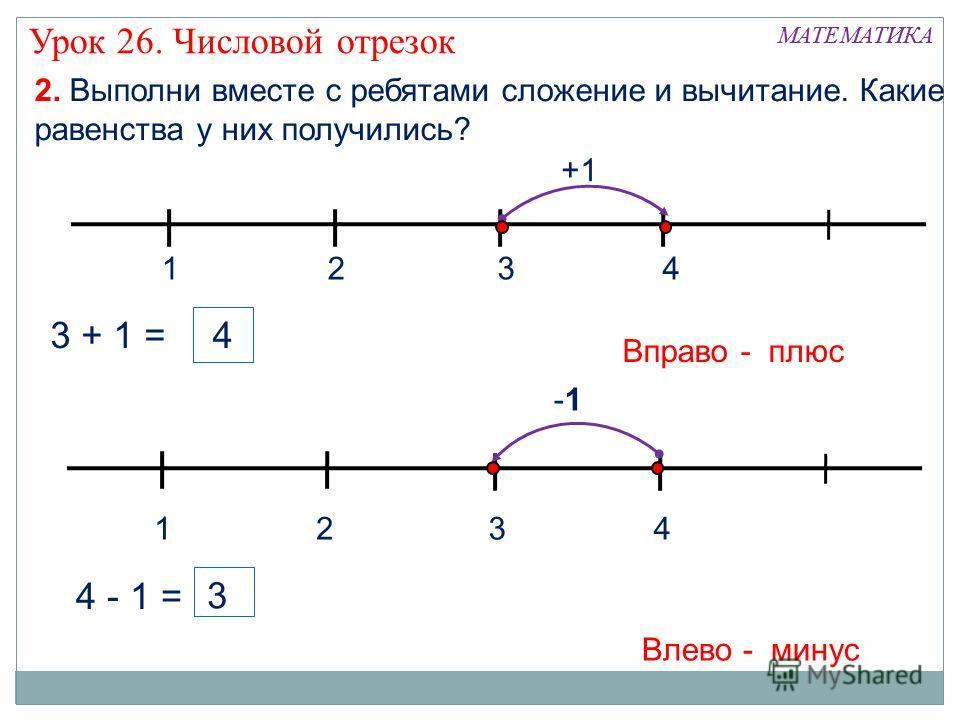 1324 МАТЕМАТИКА 2. Выполни вместе с ребятами сложение и вычитание. Какие равенства у них получились? МАТЕМАТИКА Урок 26. Числовой отрезок +1 3 + 1 = 4 Вправо - плюс 1324 -1 4 - 1 = 3 Влево - минус