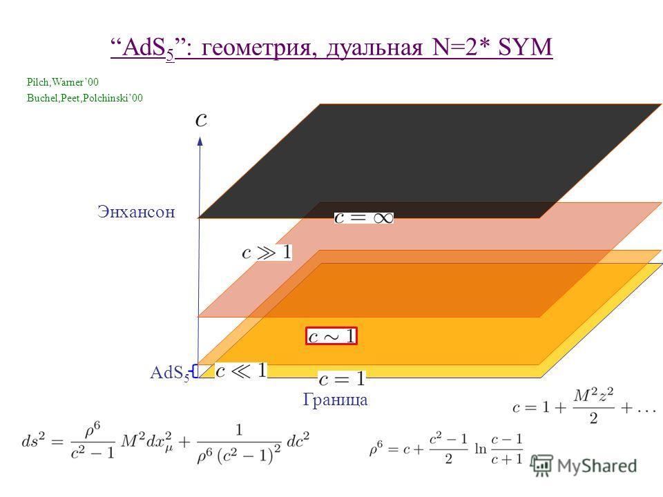 AdS 5 : геометрия, дуальная N=2* SYM Энхансон AdS 5 Граница Pilch,Warner00 Buchel,Peet,Polchinski00
