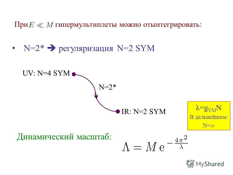 N=2* регуляризация N=2 SYM При гипермультиплеты можно отынтегрировать: UV: N=4 SYM IR: N=2 SYM N=2* Динамический масштаб: λ=g YM N В дальнейшем: N=