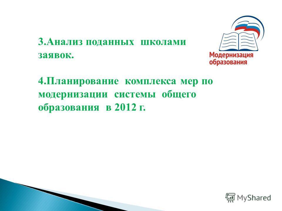 3.Анализ поданных школами заявок. 4.Планирование комплекса мер по модернизации системы общего образования в 2012 г.