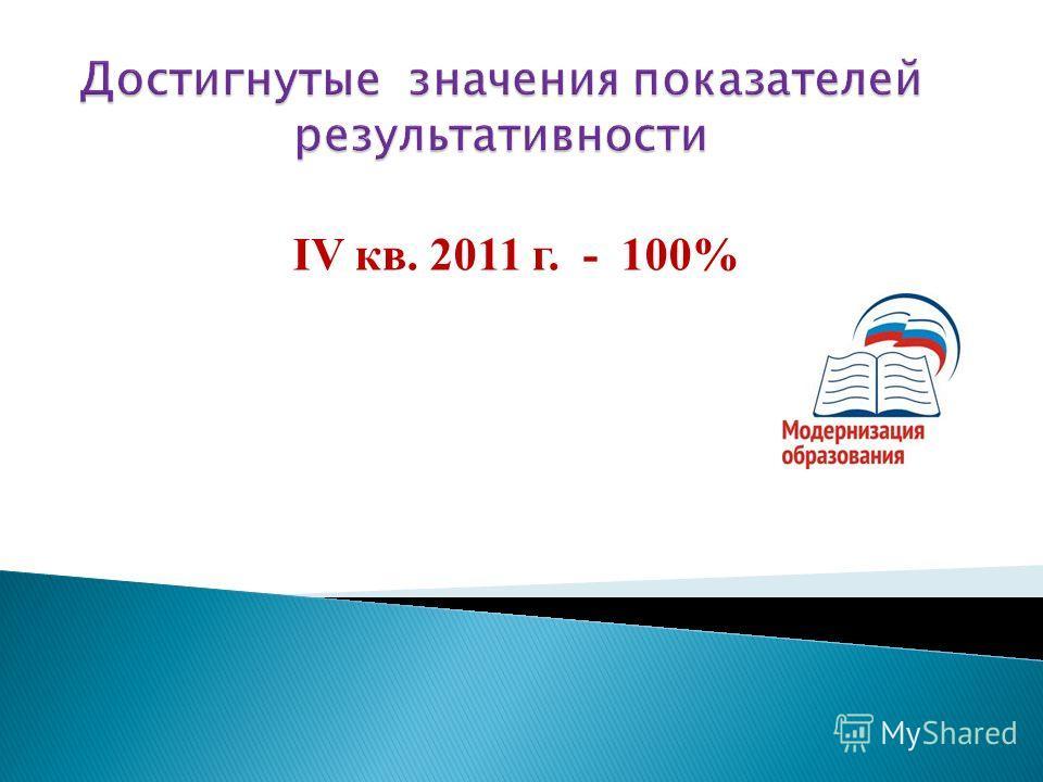 IV кв. 2011 г. - 100%