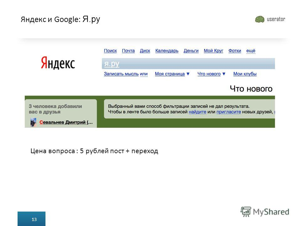 Яндекс и Google: Я.ру 13 Цена вопроса : 5 рублей пост + переход