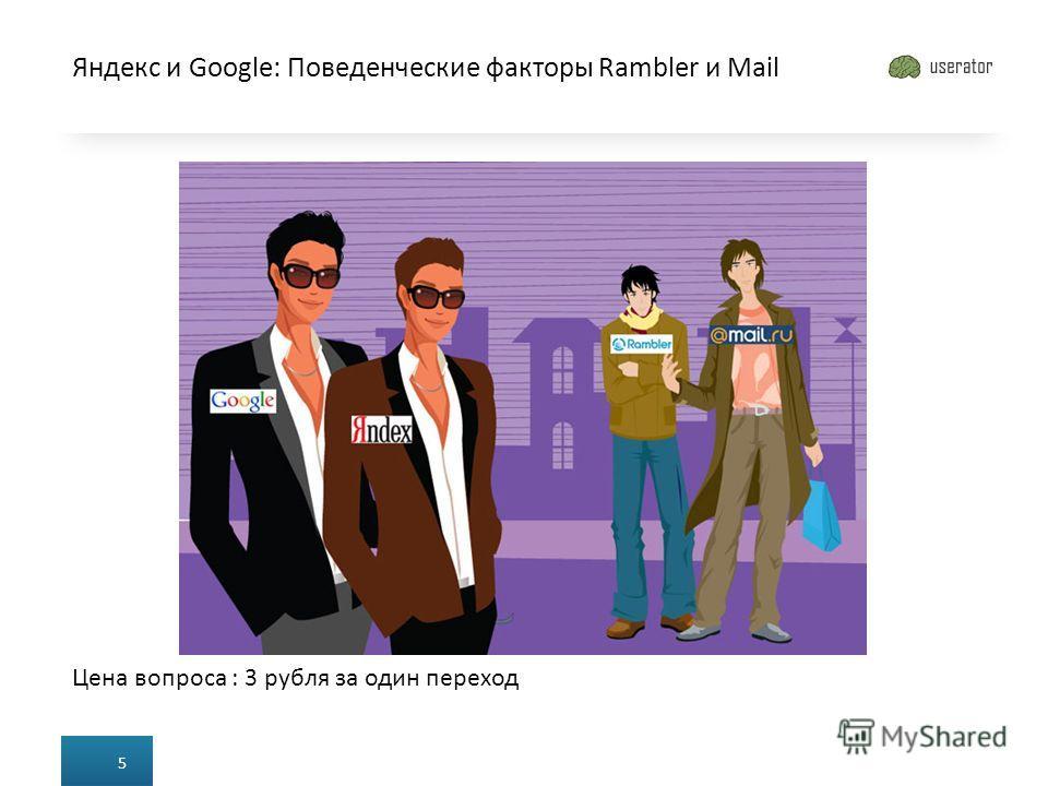 Яндекс и Google: Поведенческие факторы Rambler и Mail 5 Цена вопроса : 3 рубля за один переход