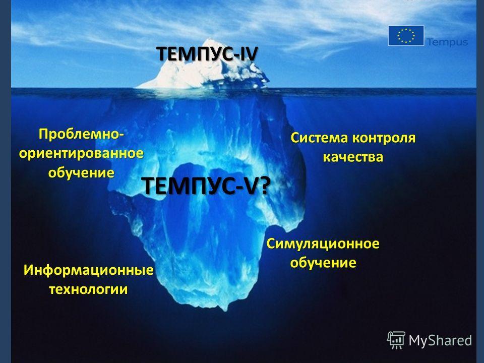 ТЕМПУС-IV Проблемно- ориентированное обучение Система контроля качества Симуляционное обучение Информационные технологии ТЕМПУС-V?