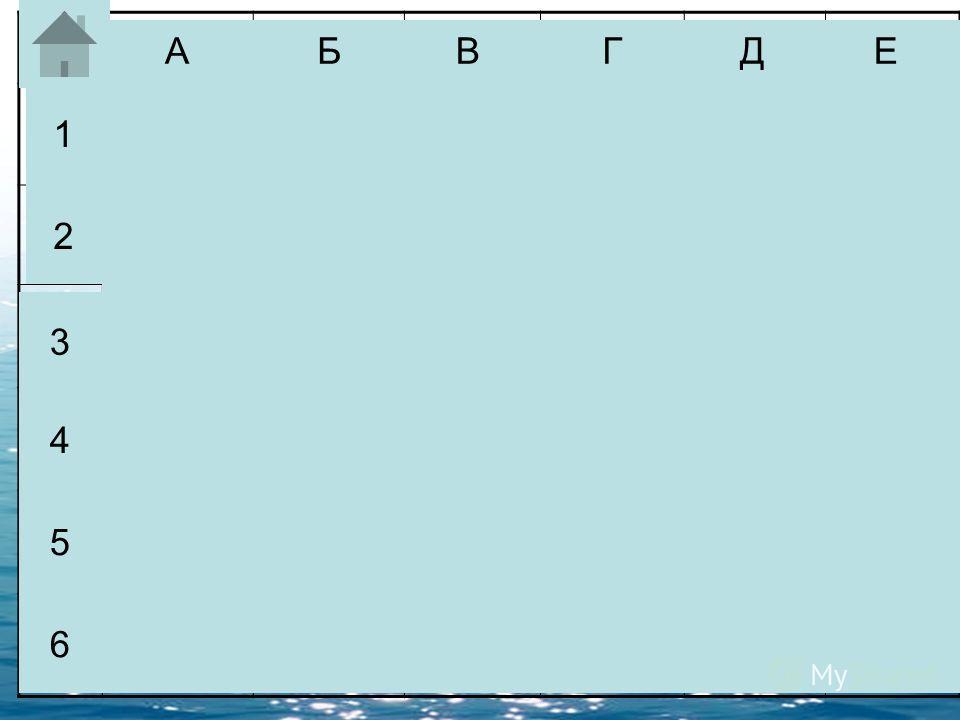 абвгде 1 2 3 4 5 6 АБВГ Д Е 1 2 3 4 5 6