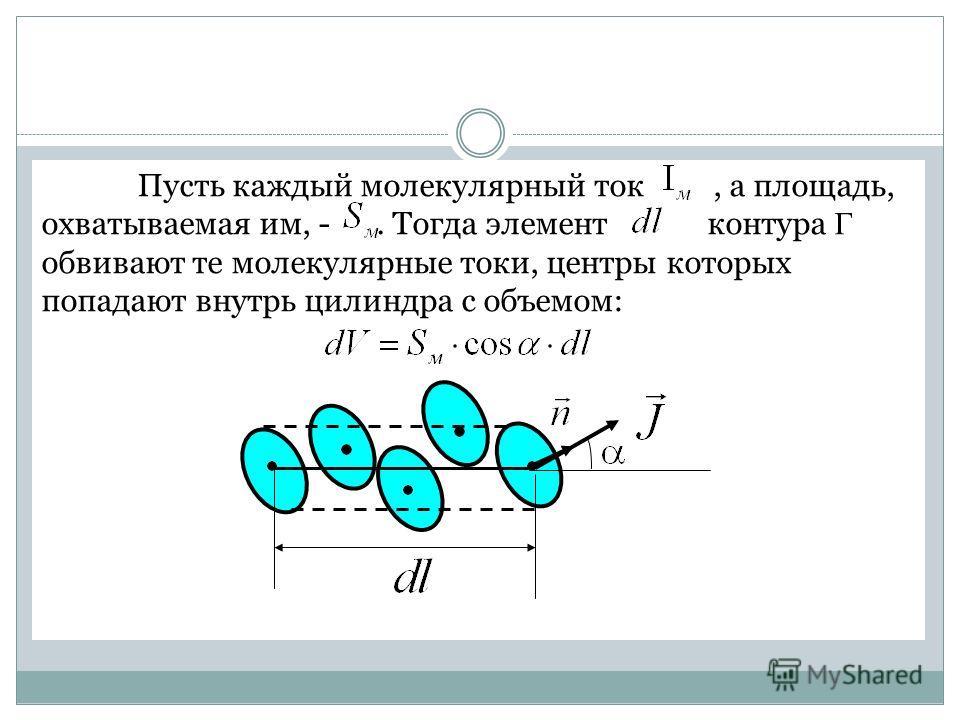 Пусть каждый молекулярный ток, а площадь, охватываемая им, -. Тогда элемент контура Г обвивают те молекулярные токи, центры которых попадают внутрь цилиндра с объемом: