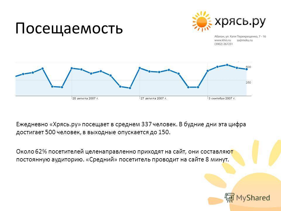 Ежедневно «Хрясь.ру» посещает в среднем 337 человек. В будние дни эта цифра достигает 500 человек, в выходные опускается до 150. Около 62% посетителей целенаправленно приходят на сайт, они составляют постоянную аудиторию. «Средний» посетитель проводи