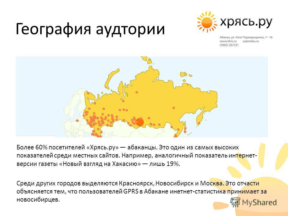 Более 60% посетителей «Хрясь.ру» абаканцы. Это один из самых высоких показателей среди местных сайтов. Например, аналогичный показатель интернет- версии газеты «Новый взгляд на Хакасию» лишь 19%. Среди других городов выделяются Красноярск, Новосибирс